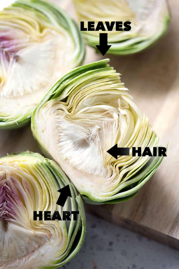 artichoke half on cutting board with text labels