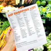 AIP Shopping List