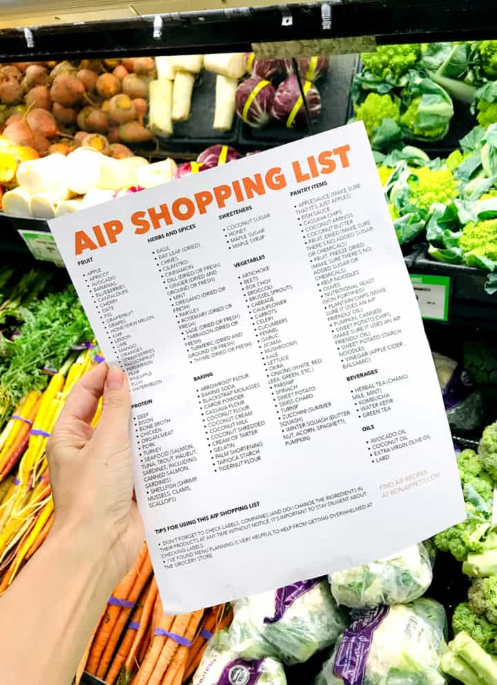 AIP shopping list in front of produce